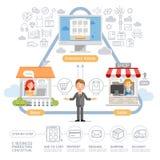 E Business Marketing Diagram Conceptual. Royalty Free Stock Image
