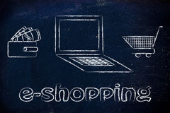 E-business: wallet, laptop and shopping cart Royalty Free Stock Photos