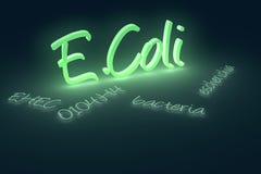 E.Coli disease text stock images
