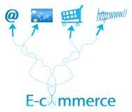 Free E-commerce Stock Photo - 10062430