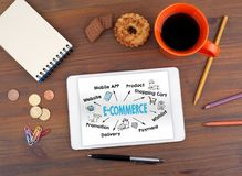 E-Commerce business concept. Chart with keywords and icons. On tablet computer royalty free stock image