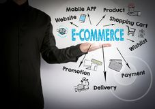 E-Commerce business, technology concep. Successful businessman at the light background royalty free stock photography