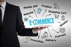 E-Commerce concept. Chart with keywords and icons.  stock photos