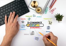 E-Commerce Concept. Chart with keywords and icons.  stock images