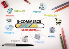 E-Commerce Concept. Chart with keywords and icons. On white desk with stationery stock photo