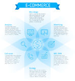 E-commerce concept. Infographic elements. E-commerce flat line illustration concept. Components of e-shop organization: strategy, company, analytics, advertising Stock Images