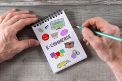 E-commerce concept on a notepad. E-commerce concept drawn on a notepad stock photography