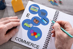E-commerce concept on a notepad Royalty Free Stock Image