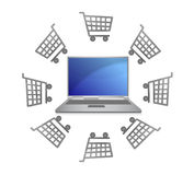 E-commerce concept -shopping carts Stock Images
