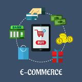 E-commerce flat concept showing payment options. E-commerce vector flat concept showing various payment options with a central tablet displaying a shopping cart Royalty Free Stock Image