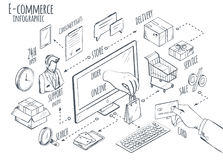 E-commerce Global Internet Purchasing Concept. Sketch vector illustration. Computer screen and human hand makes payment Royalty Free Stock Photos