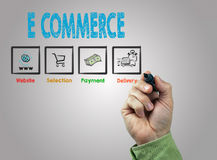 E commerce. Hand with marker writing, light gray background Stock Photography