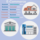 E-Commerce. How e-commerce works. Presented in image of buildings vector illustration