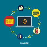 E-commerce infographic concept of purchasing. Product via internet, mobile shopping communication and delivery service Royalty Free Stock Images