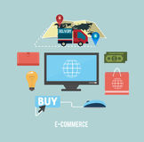 E-commerce infographic concept of purchasing Stock Images