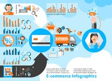 E-commerce Infographics Set Stock Photo