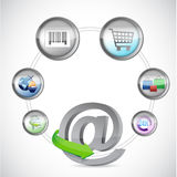 At E-Commerce and Online Shopping Concept Stock Photo