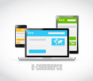 E-commerce technology concept Royalty Free Stock Photos
