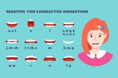 E Dziewczyny twarz z wargami opowiada wyrażenie Artykułowanie i uśmiech, obcojęzyczna żeńska usta animacja z royalty ilustracja