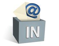 e-inboxpost Royaltyfri Bild