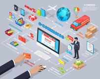 E-kommers global internet som inhandlar begrepp stock illustrationer
