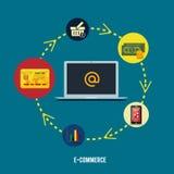 E-kommers infographic begrepp av att inhandla stock illustrationer