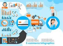 E-kommers Infographics uppsättning stock illustrationer