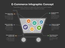 E-komrets fyllde det infographic begreppet med symbol för shoppingvagn med små symboler Royaltyfria Foton
