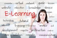 E-lärande begrepp för ung handstil för affärskvinna Kontorsbakgrund arkivfoton
