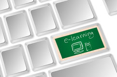 E-learning. Design on keyboard Royalty Free Stock Photos