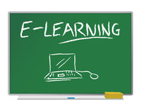 E-learning. Green board with the text e-learning Royalty Free Stock Images
