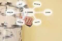 E-learning e concetto online di istruzione fotografie stock libere da diritti