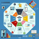 E-learning Infographics Set Royalty Free Stock Images