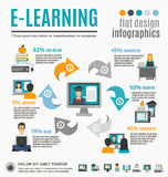 E-learning Infographics Set Royalty Free Stock Image
