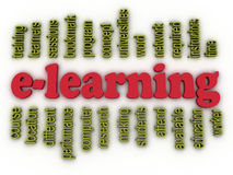 E-Learning-Konzeptwort-Wolkenhintergrund des Bildes 3d Lizenzfreies Stockfoto