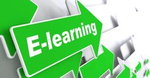 E-Learning. Pädagogischer Hintergrund. Lizenzfreies Stockbild