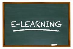 E-lerend Onderwijs Online Word van het Opleidingsbord Stock Foto