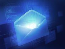 E-mail Royalty-vrije Stock Foto