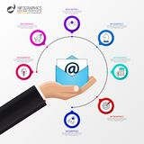 E-mail Marketing Bedrijfsconcept met 7 stappen Infographics vector illustratie