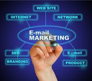 E- mail marketing. Writing  words E- mail marketing on gradient background made in 2d software Stock Image