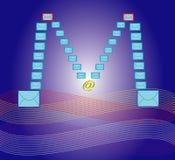 E-mailachtergrond Stock Fotografie