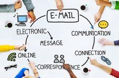 E-mailgegevens Tevreden Communicatie van Internet Overseinenconcept