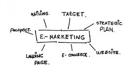 E-Marketing Terms and Words. Marketing Terms and Words on board Royalty Free Stock Photo
