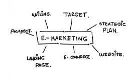 E-marknadsföring uttryck och ord royaltyfri foto