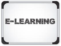 e uczenie wiadomości whiteboard ilustracji