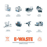 E-waste Types Categories Stock Image