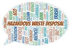 E-Waste word cloud stock illustration