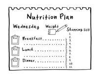 E Zdrowy posiłku pojęcie dla ciężar straty, kalorie liczy w kcal kresk ilustracja wektor