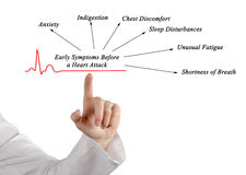 Early Symptoms Before Heart Attack. Early Symptoms Before a Heart Attack Royalty Free Stock Photo