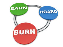 Earn Hoard and burn cash Royalty Free Stock Photo